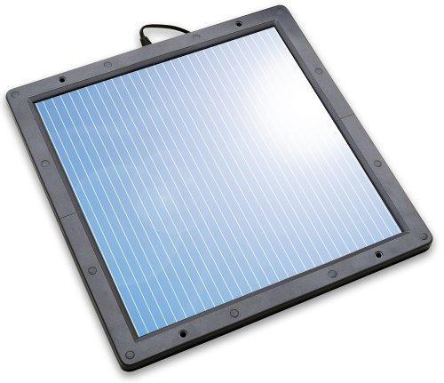 Marine Solar Panel