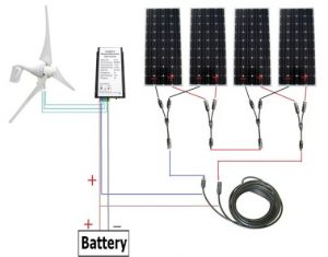 24 V Marine Wind Generator Kit